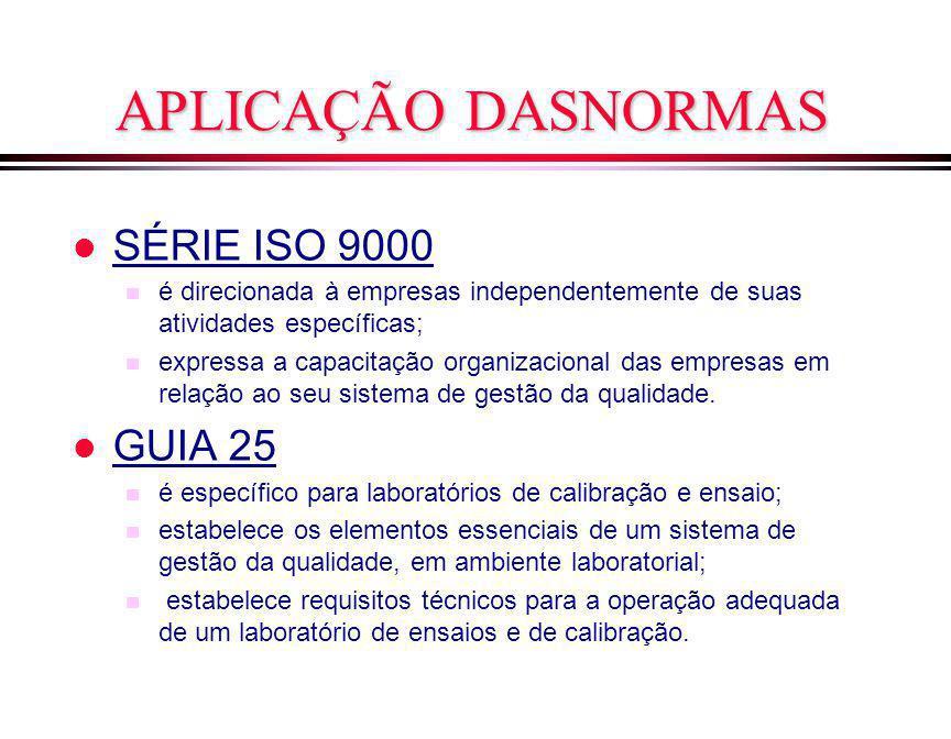 APLICAÇÃO DASNORMAS SÉRIE ISO 9000 GUIA 25