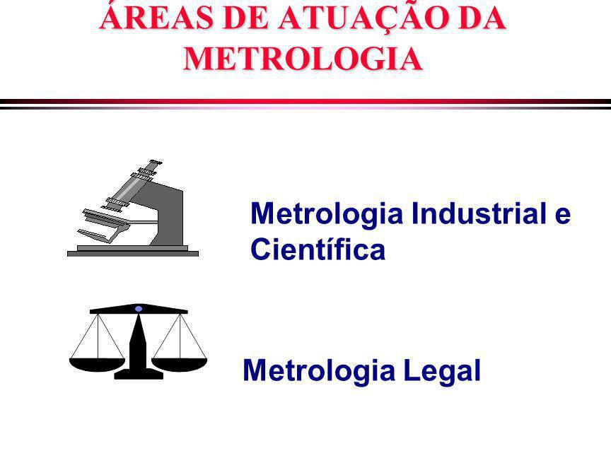 ÁREAS DE ATUAÇÃO DA METROLOGIA