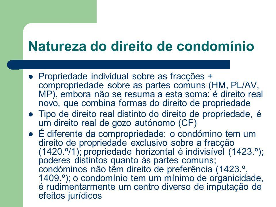 Natureza do direito de condomínio