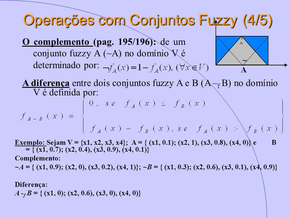 Operações com Conjuntos Fuzzy (4/5)