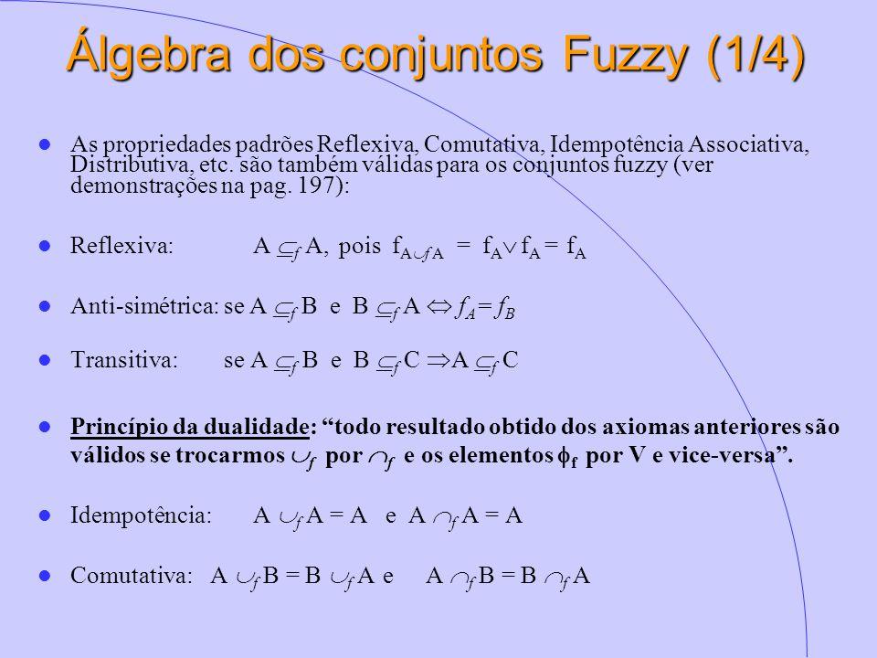 Álgebra dos conjuntos Fuzzy (1/4)