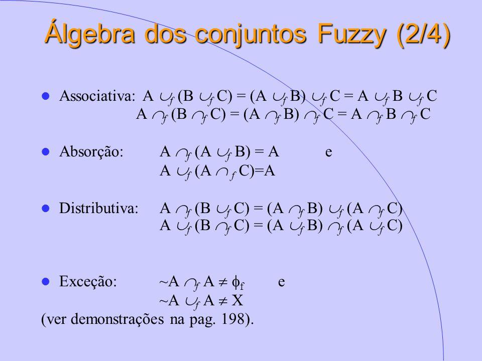 Álgebra dos conjuntos Fuzzy (2/4)