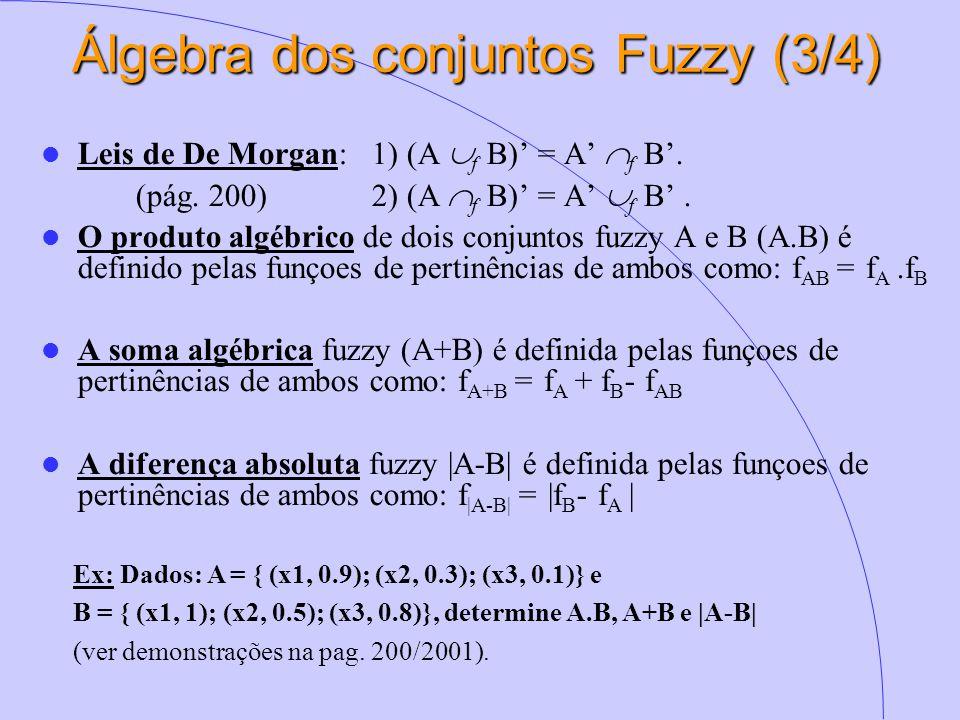 Álgebra dos conjuntos Fuzzy (3/4)