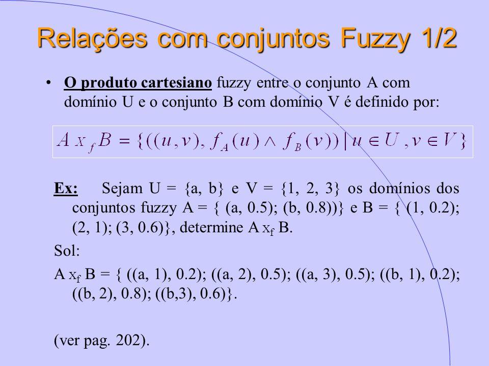 Relações com conjuntos Fuzzy 1/2