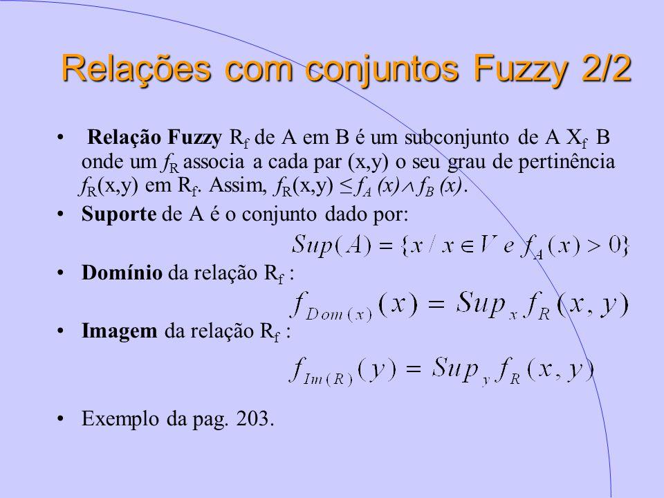 Relações com conjuntos Fuzzy 2/2