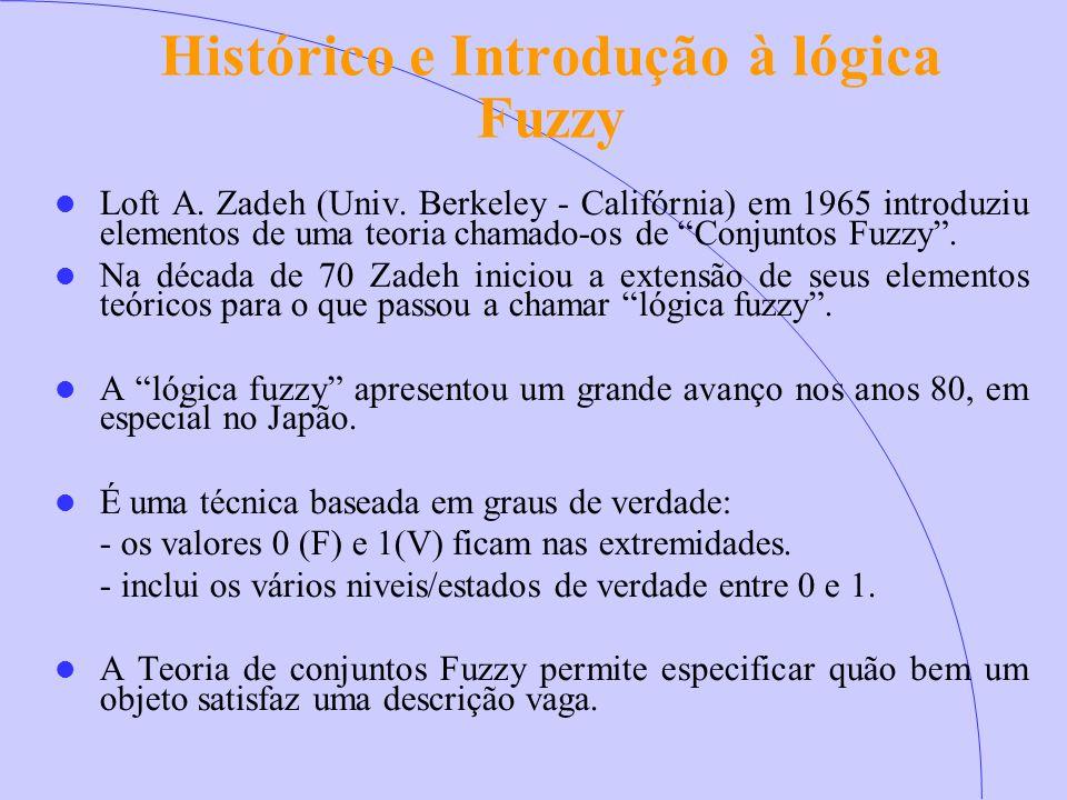 Histórico e Introdução à lógica Fuzzy