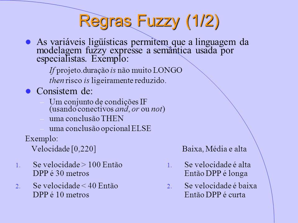 Regras Fuzzy (1/2) As variáveis ligüísticas permitem que a linguagem da modelagem fuzzy expresse a semântica usada por especialistas. Exemplo: