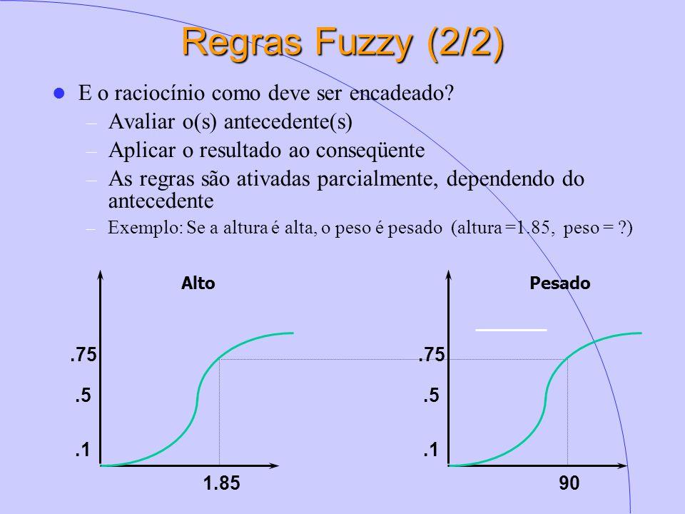 Regras Fuzzy (2/2) E o raciocínio como deve ser encadeado