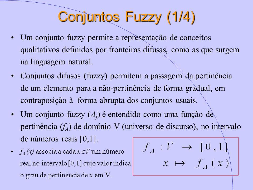 Conjuntos Fuzzy (1/4)