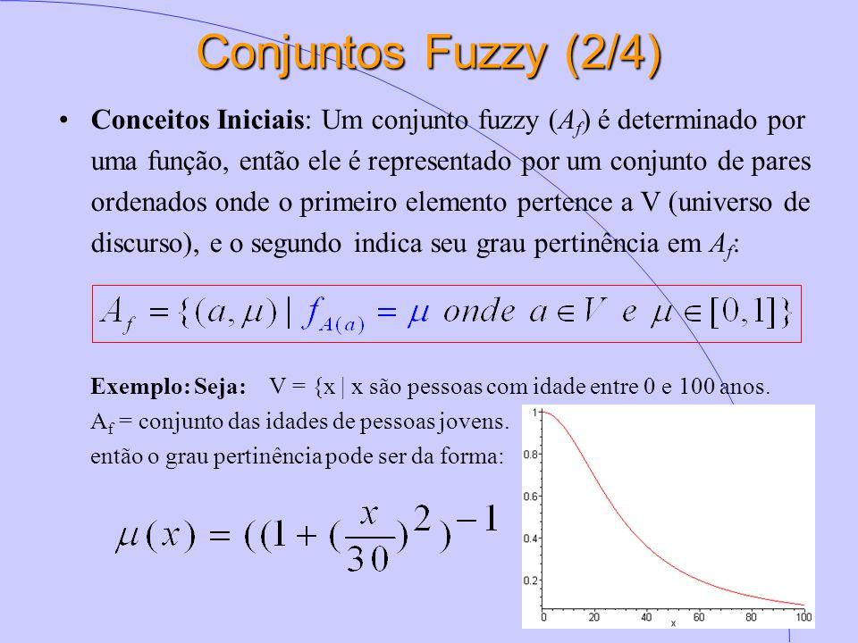 Conjuntos Fuzzy (2/4)