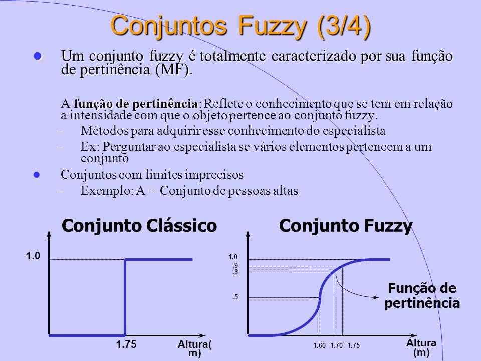 Conjuntos Fuzzy (3/4) Conjunto Clássico Conjunto Fuzzy