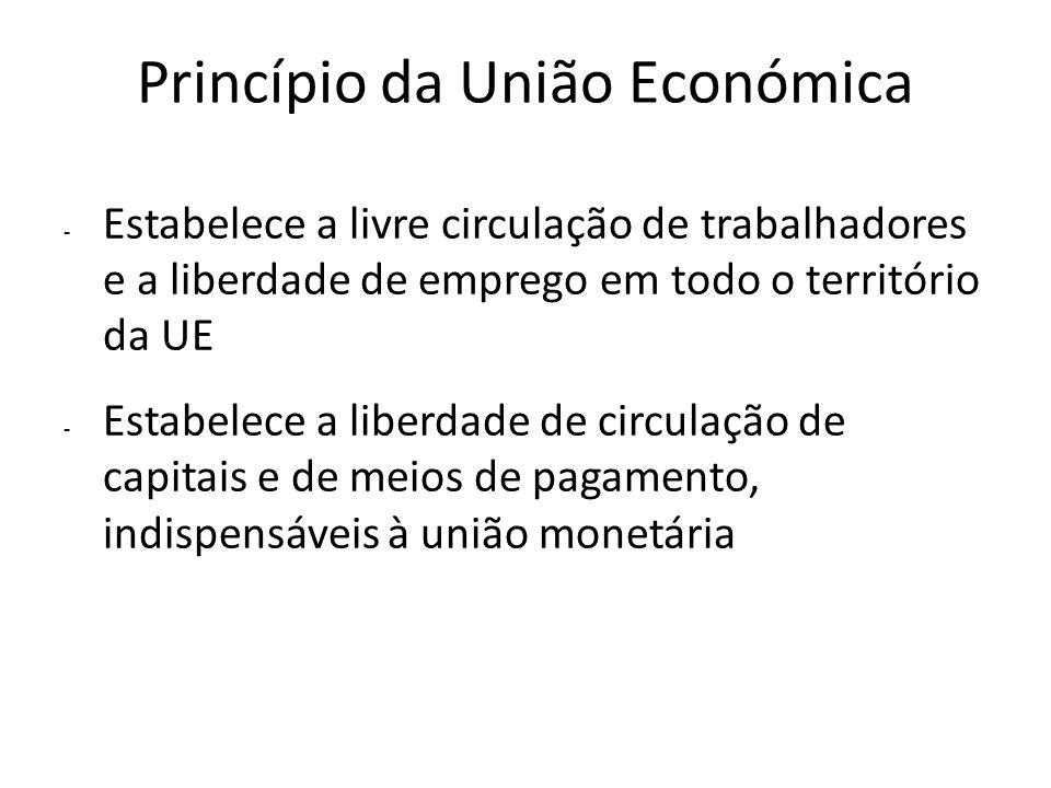 Princípio da União Económica