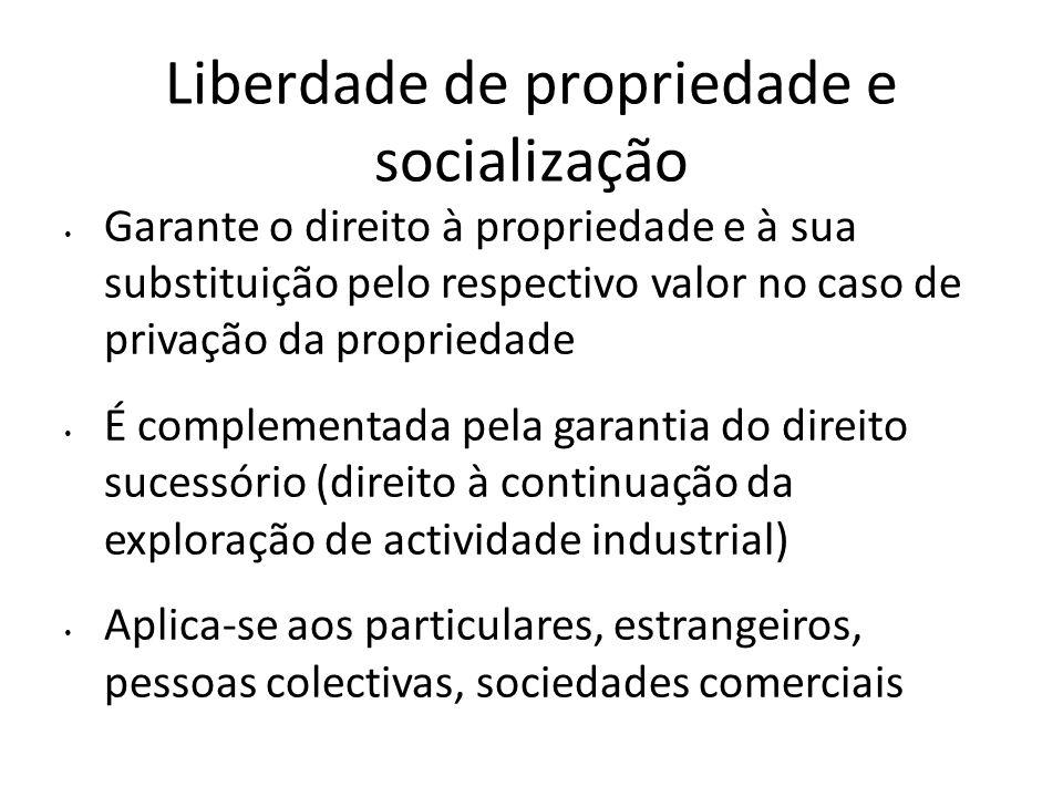 Liberdade de propriedade e socialização