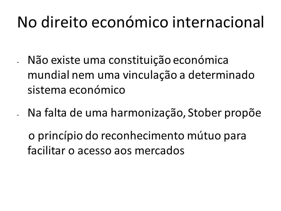 No direito económico internacional