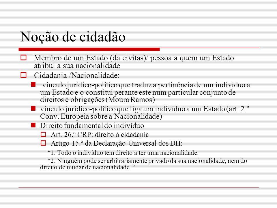 Noção de cidadãoMembro de um Estado (da civitas)/ pessoa a quem um Estado atribui a sua nacionalidade.