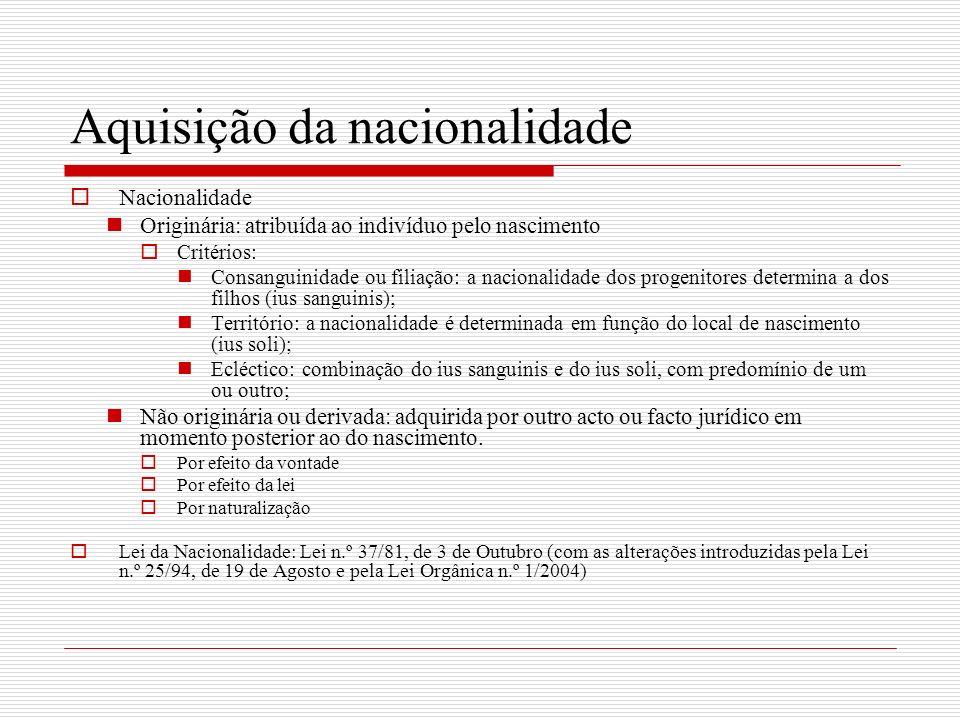 Aquisição da nacionalidade