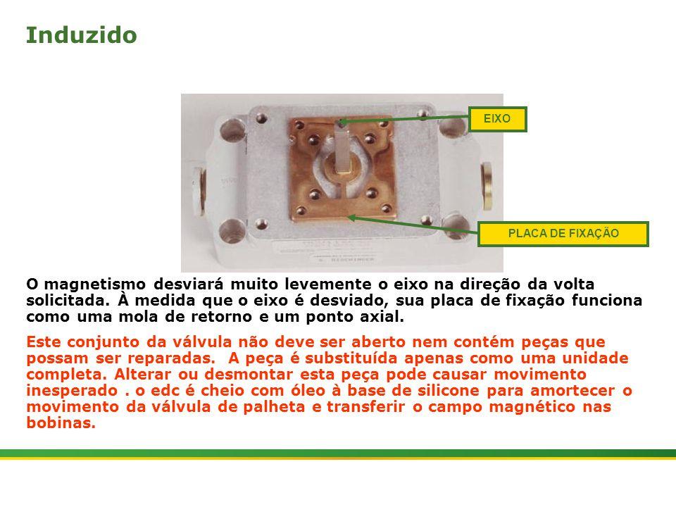 Induzido EIXO. PLACA DE FIXAÇÃO.