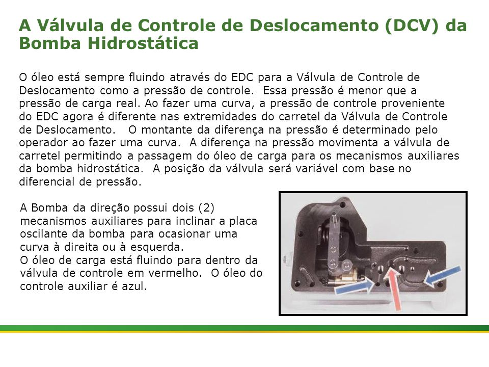 A Válvula de Controle de Deslocamento (DCV) da Bomba Hidrostática