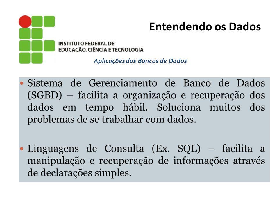 Aplicações dos Bancos de Dados