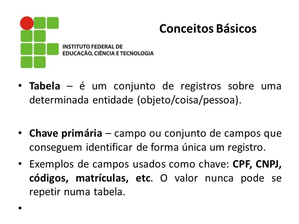 Conceitos Básicos Tabela – é um conjunto de registros sobre uma determinada entidade (objeto/coisa/pessoa).