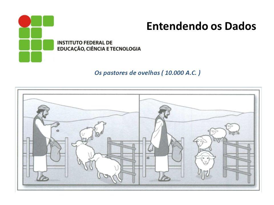 Os pastores de ovelhas ( 10.000 A.C. )