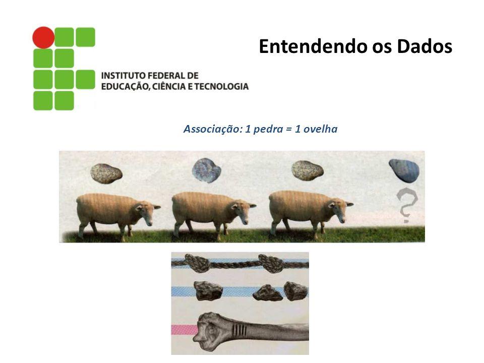 Associação: 1 pedra = 1 ovelha