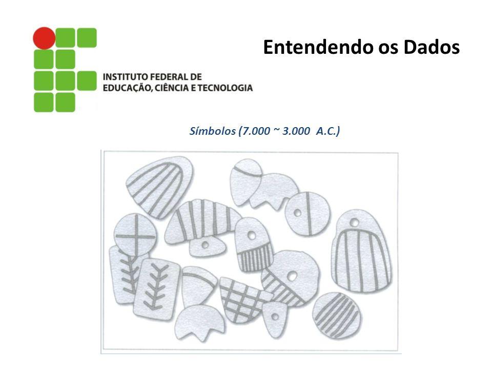 Entendendo os Dados Símbolos (7.000 ~ 3.000 A.C.)