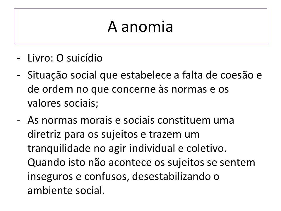 A anomia Livro: O suicídio