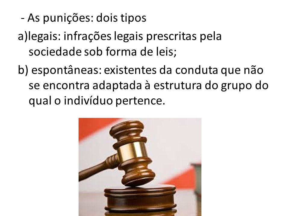 - As punições: dois tipos a)legais: infrações legais prescritas pela sociedade sob forma de leis; b) espontâneas: existentes da conduta que não se encontra adaptada à estrutura do grupo do qual o indivíduo pertence.
