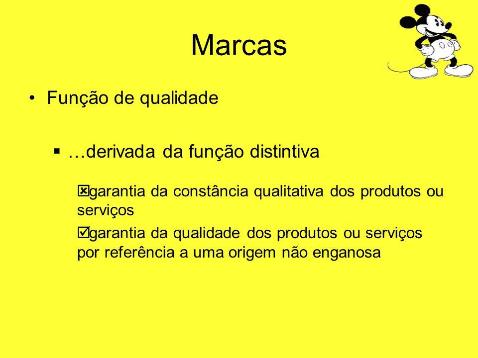 Marcas Função de qualidade …derivada da função distintiva