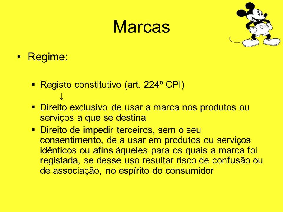 Marcas Regime: Registo constitutivo (art. 224º CPI)