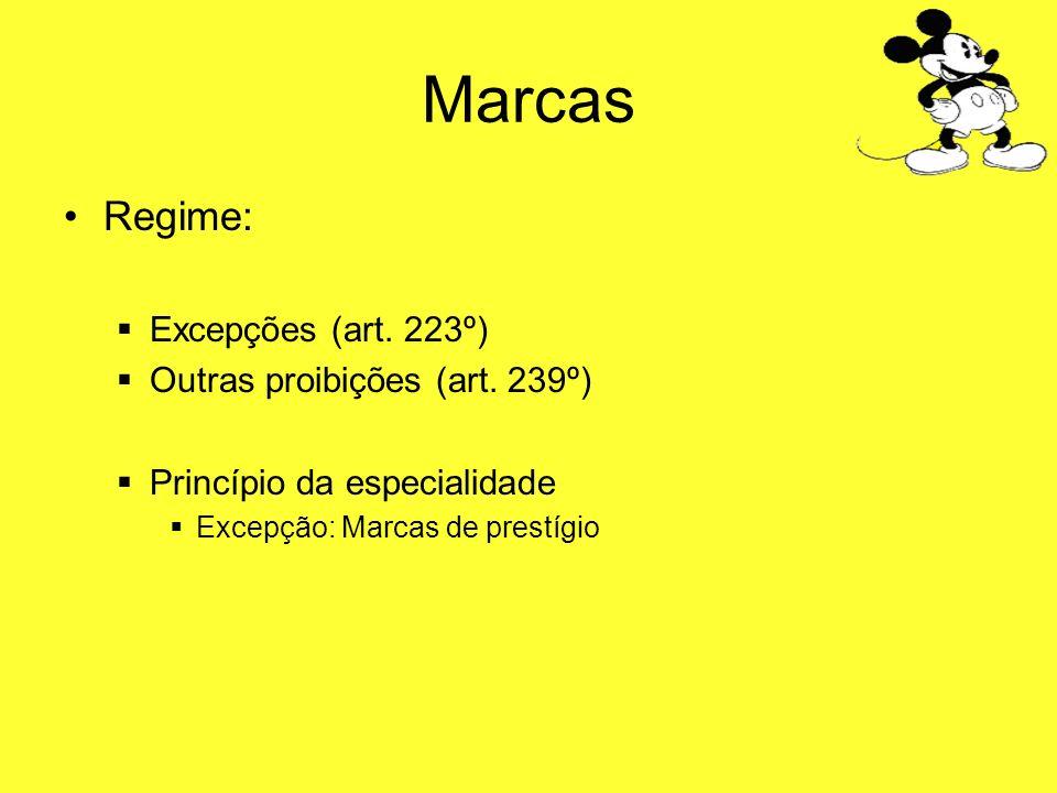 Marcas Regime: Excepções (art. 223º) Outras proibições (art. 239º)
