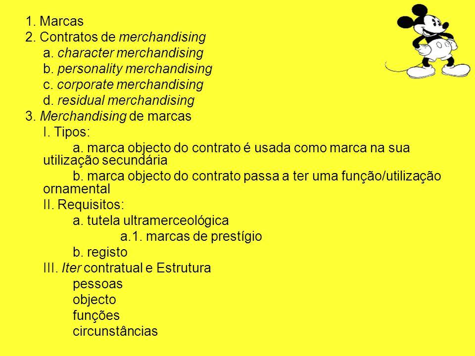 1. Marcas 2. Contratos de merchandising. a. character merchandising. b. personality merchandising.