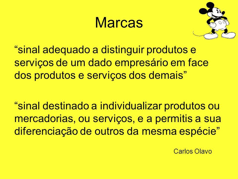 Marcas sinal adequado a distinguir produtos e serviços de um dado empresário em face dos produtos e serviços dos demais