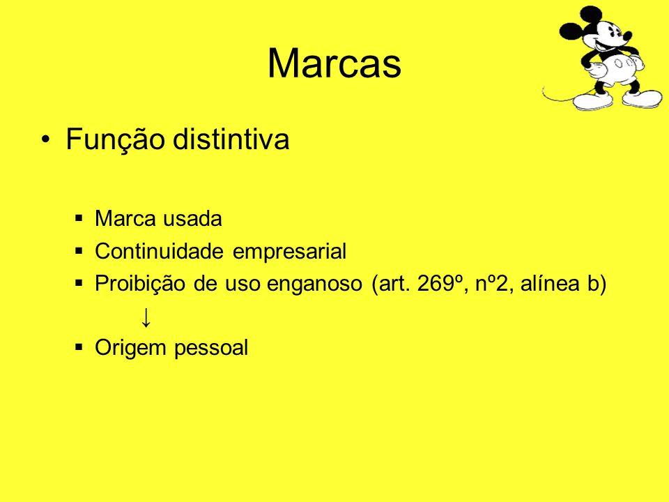 Marcas Função distintiva Marca usada Continuidade empresarial