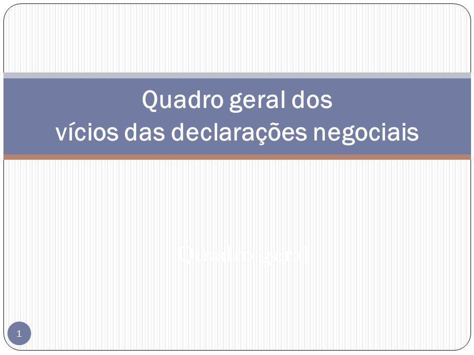 Quadro geral dos vícios das declarações negociais