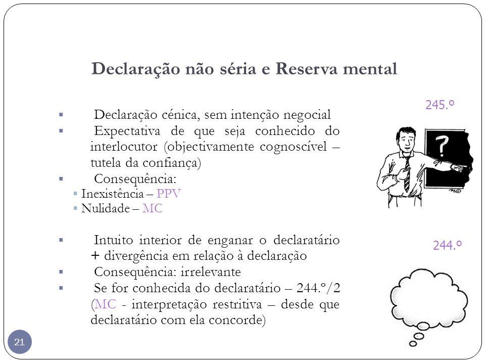 Declaração não séria e Reserva mental