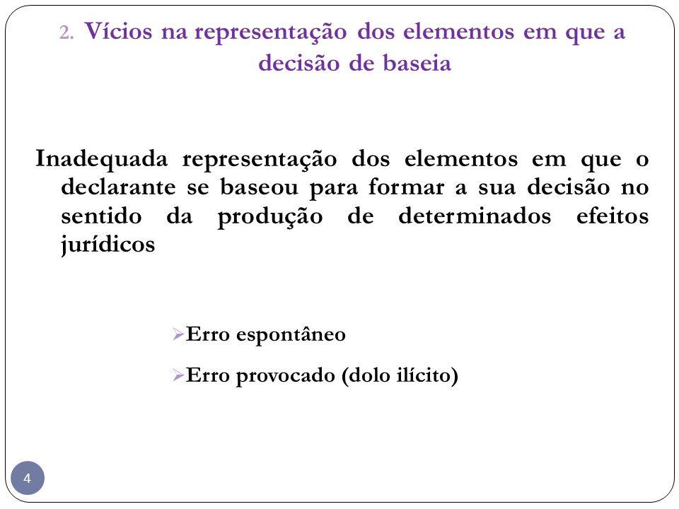 Vícios na representação dos elementos em que a decisão de baseia