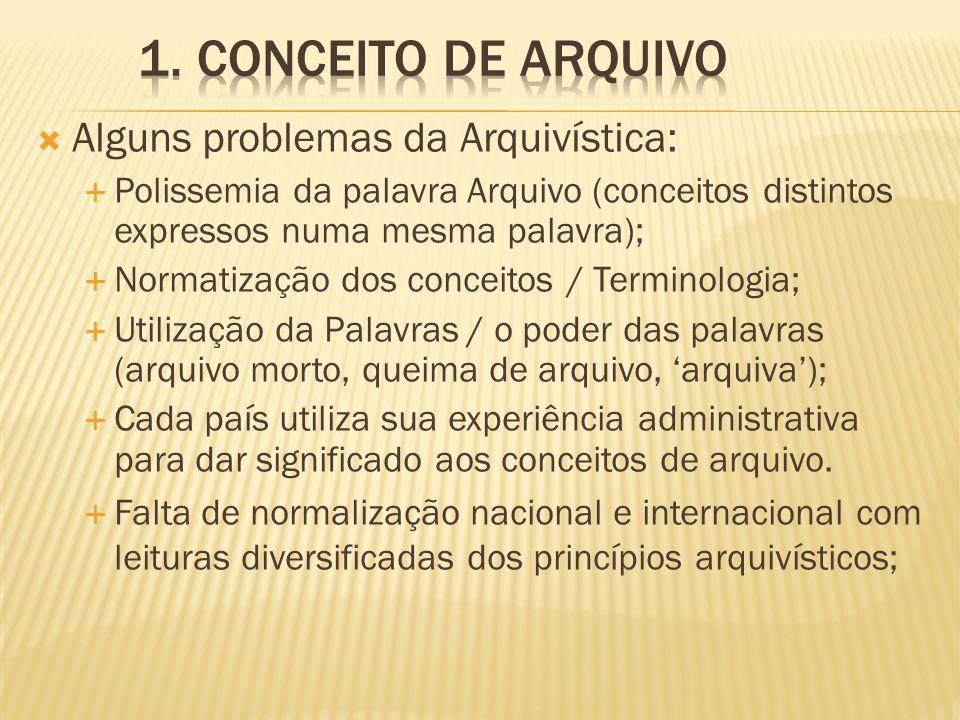 1. Conceito de Arquivo Alguns problemas da Arquivística: