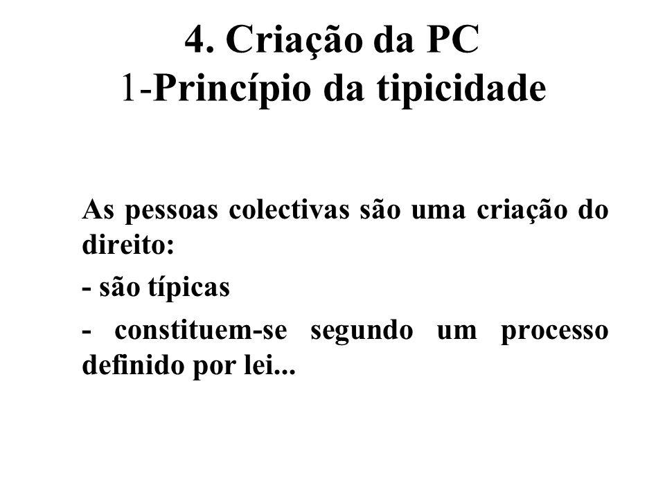 4. Criação da PC 1-Princípio da tipicidade