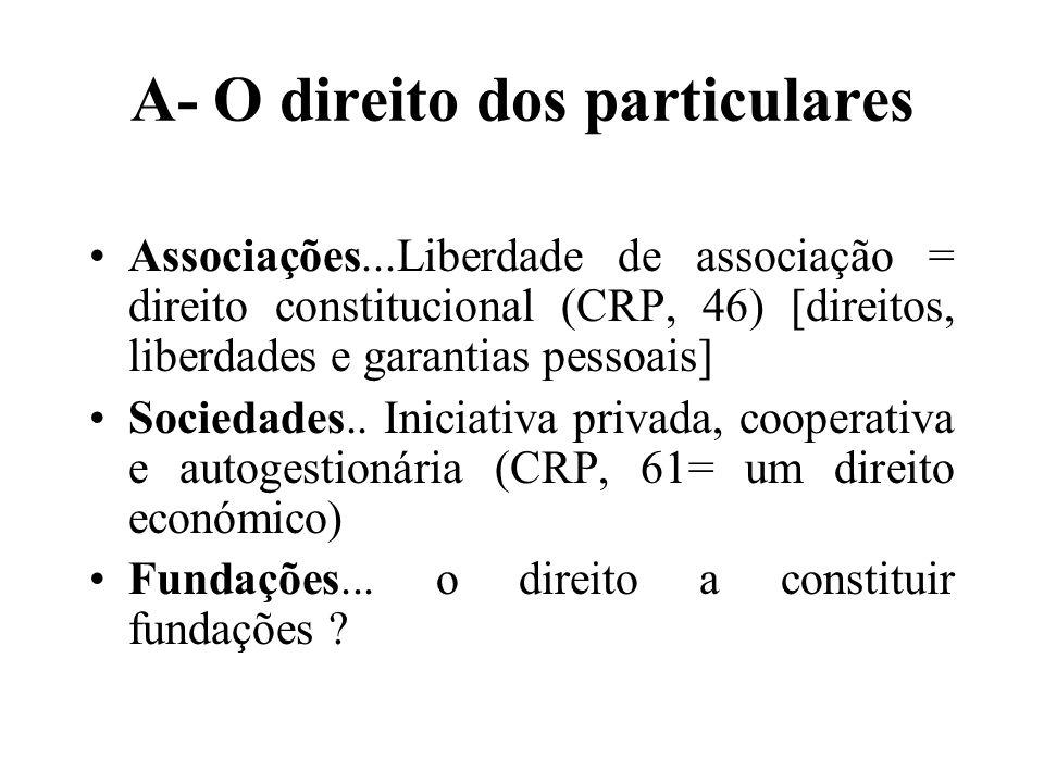A- O direito dos particulares