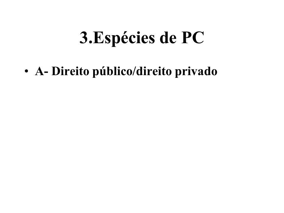 3.Espécies de PC A- Direito público/direito privado