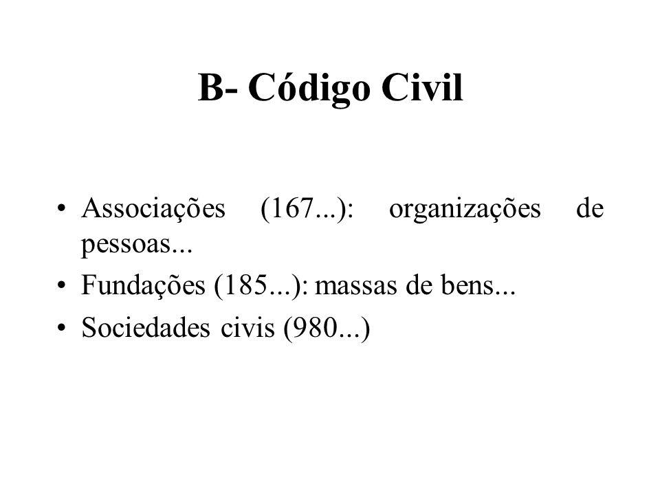 B- Código Civil Associações (167...): organizações de pessoas...