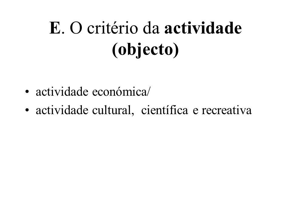 E. O critério da actividade (objecto)