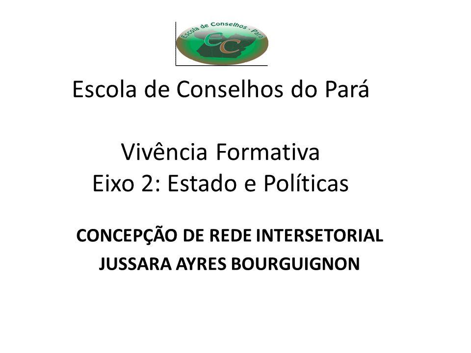 CONCEPÇÃO DE REDE INTERSETORIAL JUSSARA AYRES BOURGUIGNON