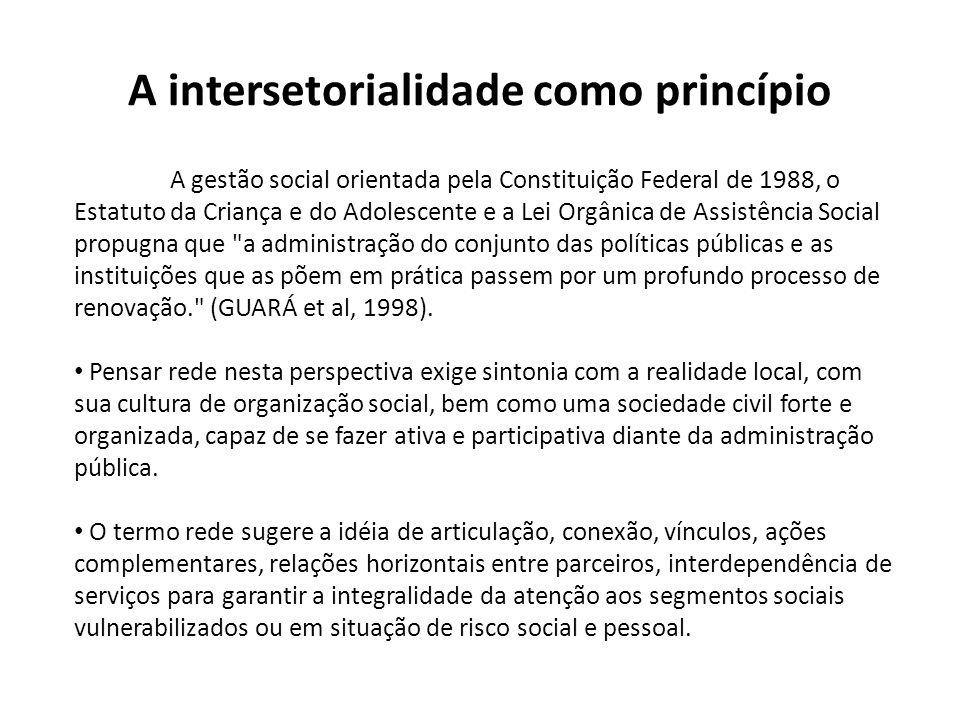 A intersetorialidade como princípio