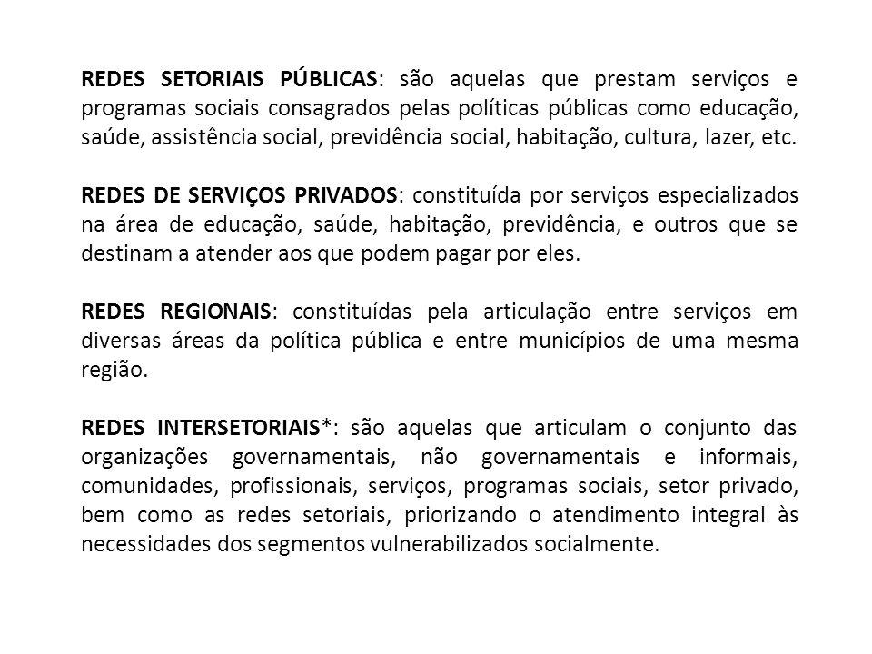 REDES SETORIAIS PÚBLICAS: são aquelas que prestam serviços e programas sociais consagrados pelas políticas públicas como educação, saúde, assistência social, previdência social, habitação, cultura, lazer, etc.