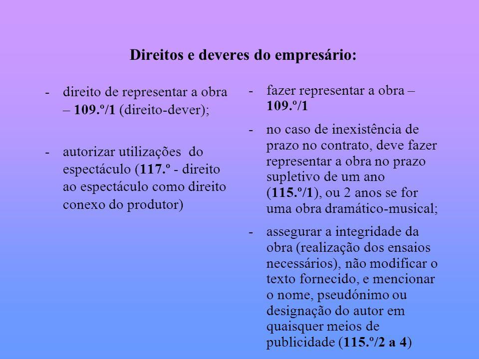 Direitos e deveres do empresário: