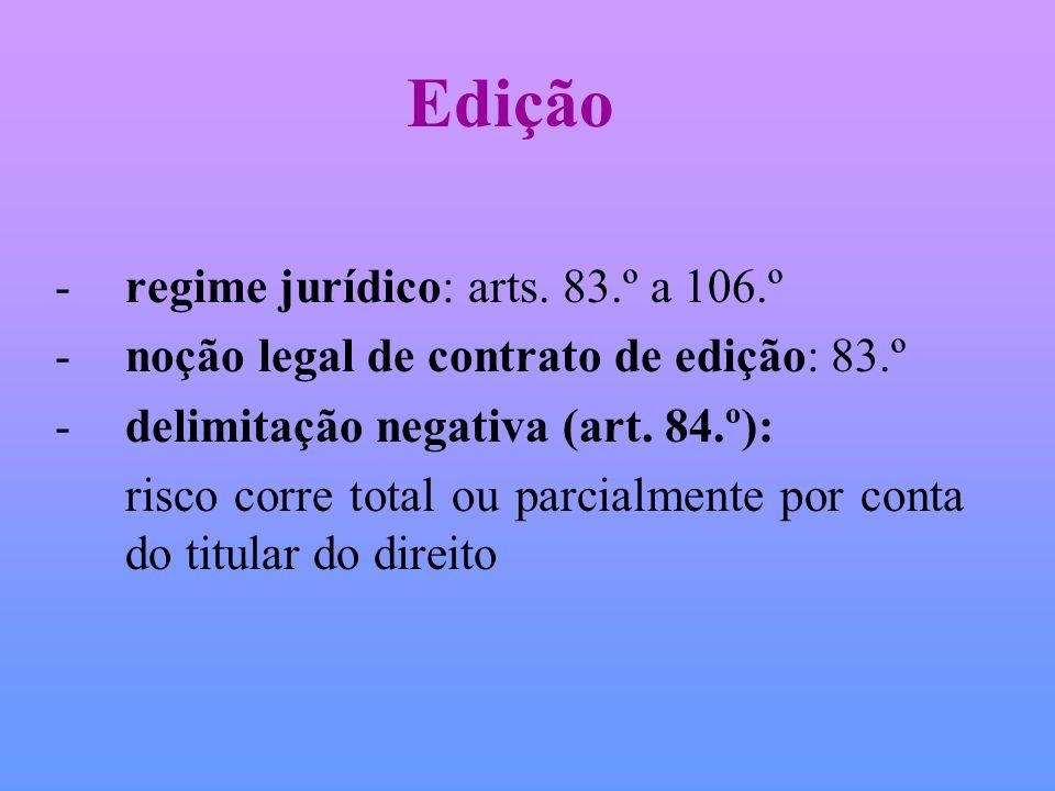 Edição regime jurídico: arts. 83.º a 106.º