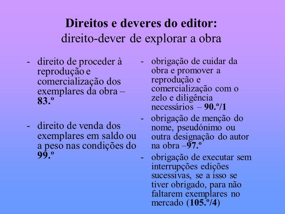 Direitos e deveres do editor: direito-dever de explorar a obra